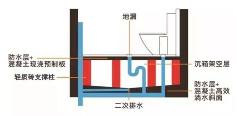 卫生间防水4.jpg