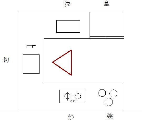 厨房装修布局3.jpg