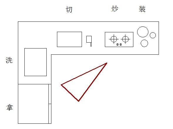 厨房装修布局4.jpg