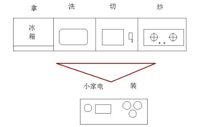厨房装修布局5.jpg