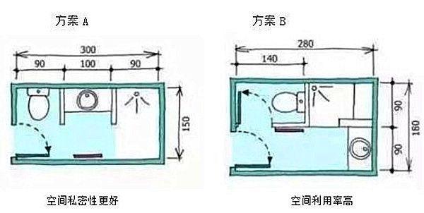 3-9平米卫生间装修怎么设计比较实用?小户型也能做干湿分离